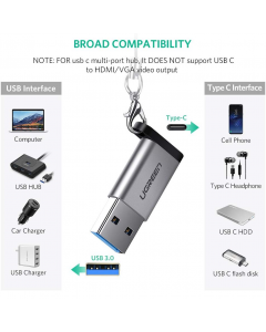 UGREEN USB C to USB 3.0 Adapter